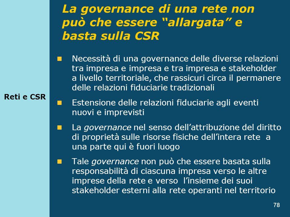 Reti e CSRLa governance di una rete non può che essere allargata e basta sulla CSR.