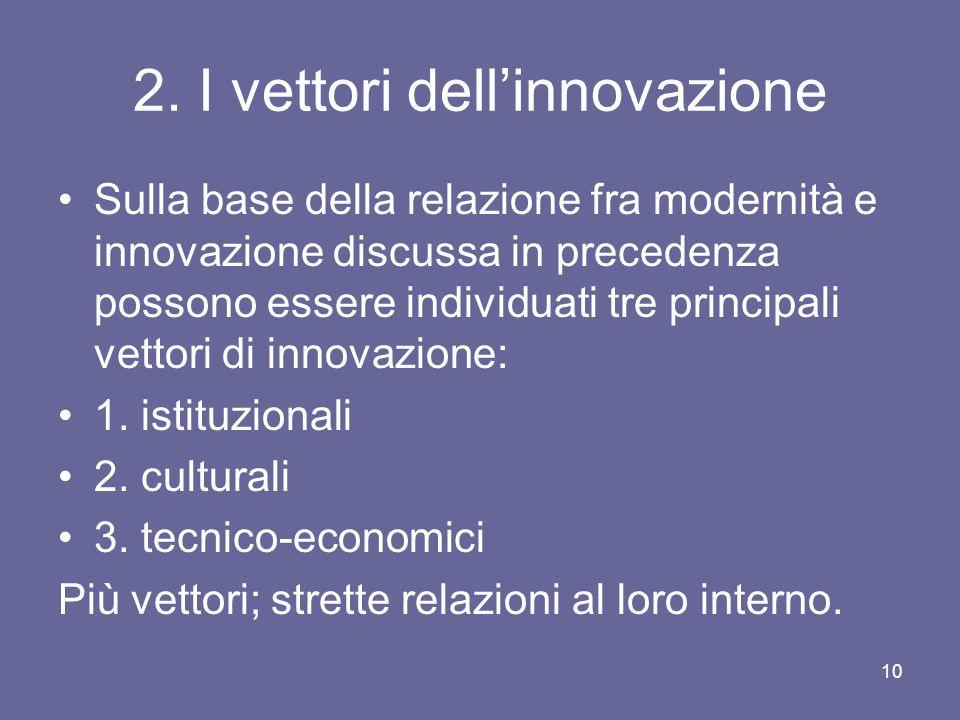 2. I vettori dell'innovazione