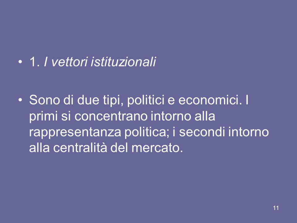 1. I vettori istituzionali