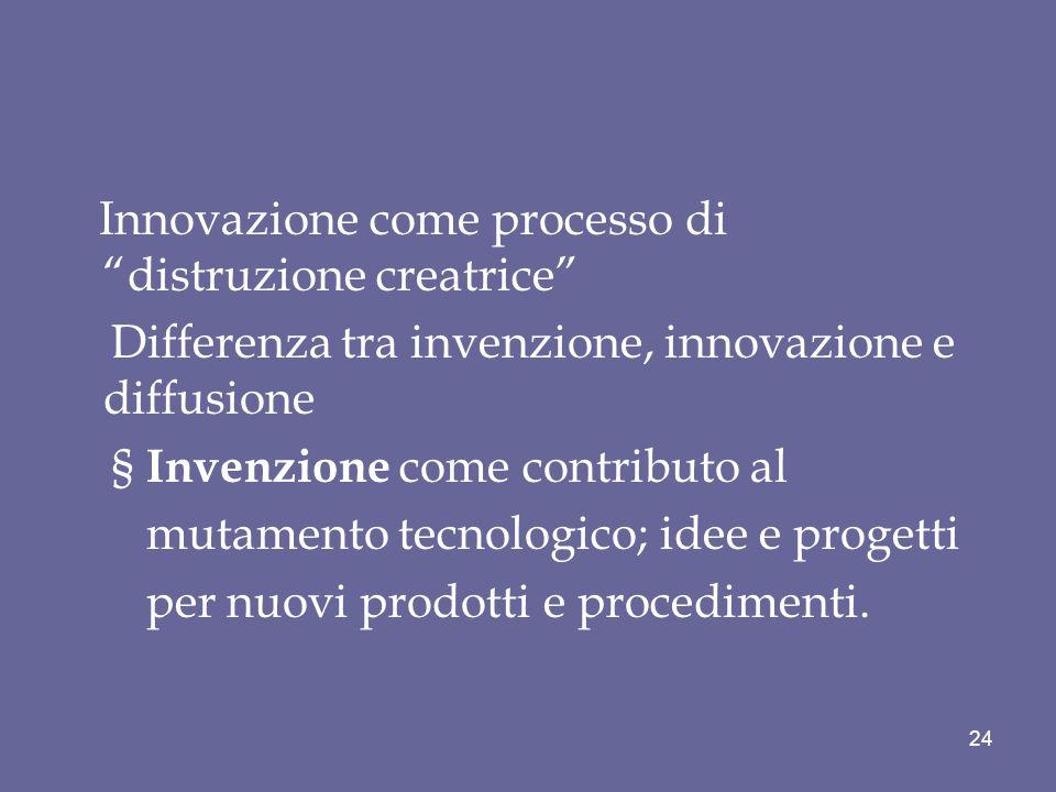 Innovazione come processo di distruzione creatrice