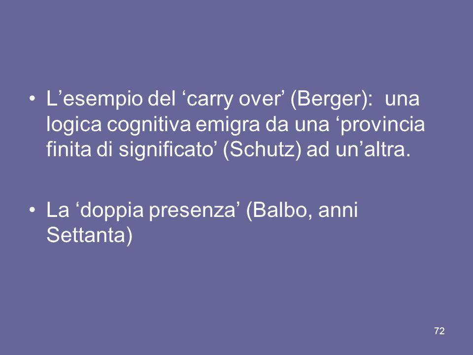 L'esempio del 'carry over' (Berger): una logica cognitiva emigra da una 'provincia finita di significato' (Schutz) ad un'altra.