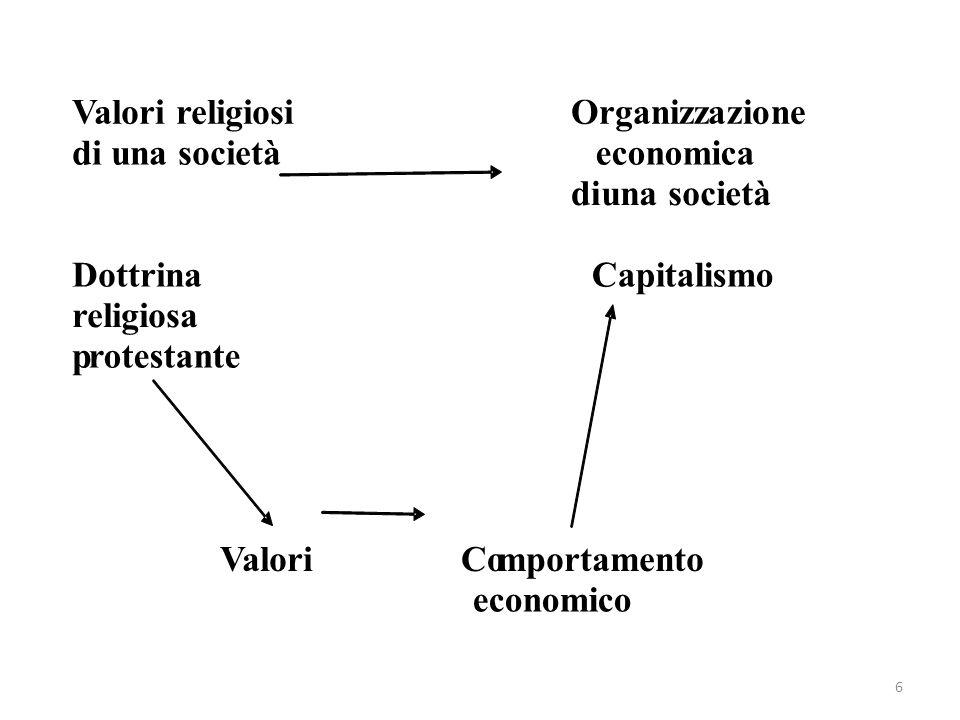 Valori religiosi Organizzazione. di una società. economica. di. una società. Dottrina. Capitalismo.