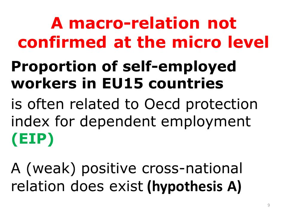 A macro-relation not confirmed at the micro level