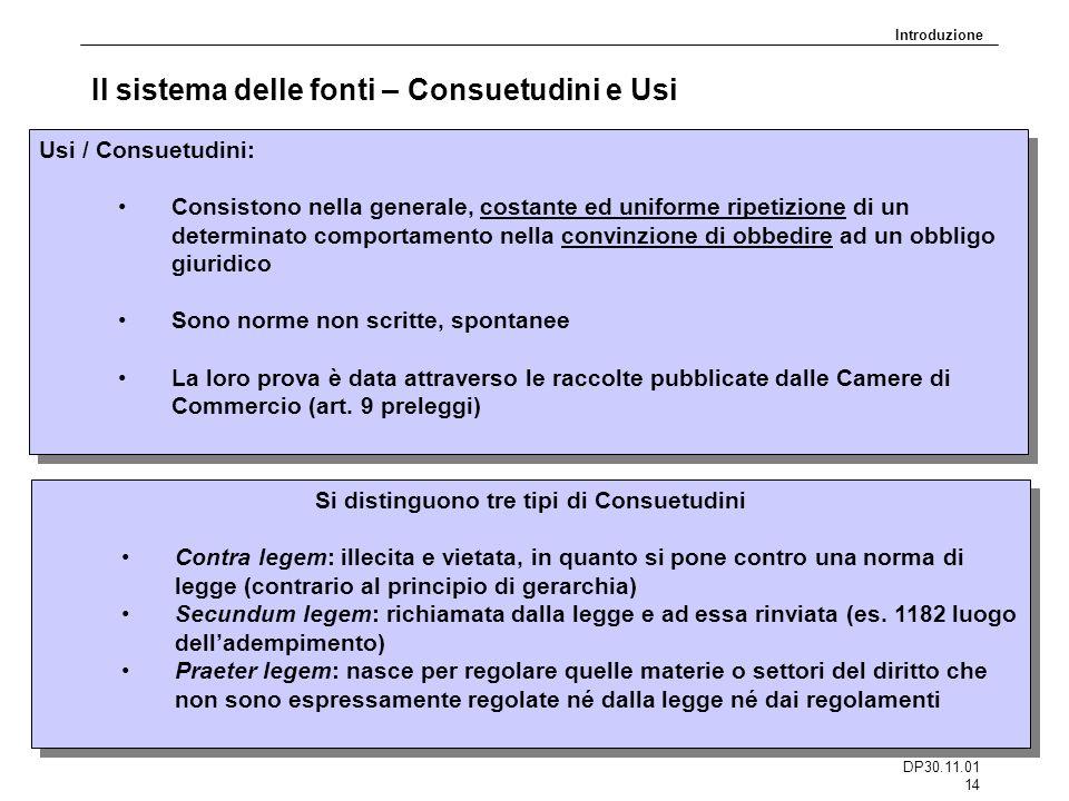 Il sistema delle fonti – Consuetudini e Usi
