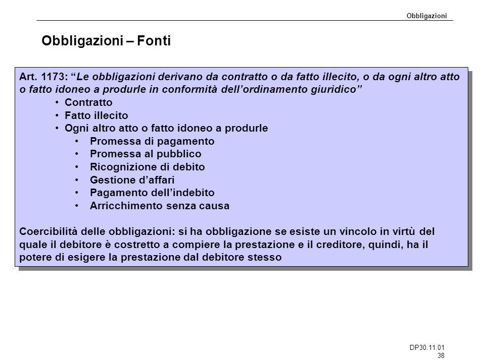 Obbligazioni Obbligazioni – Fonti.
