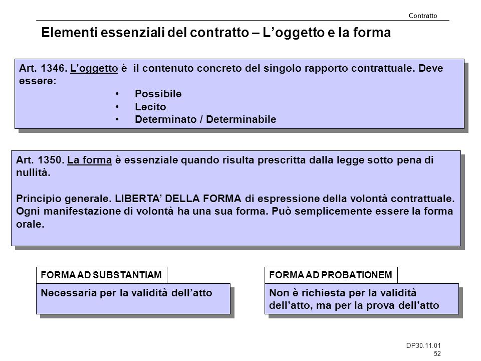 Elementi essenziali del contratto – L'oggetto e la forma