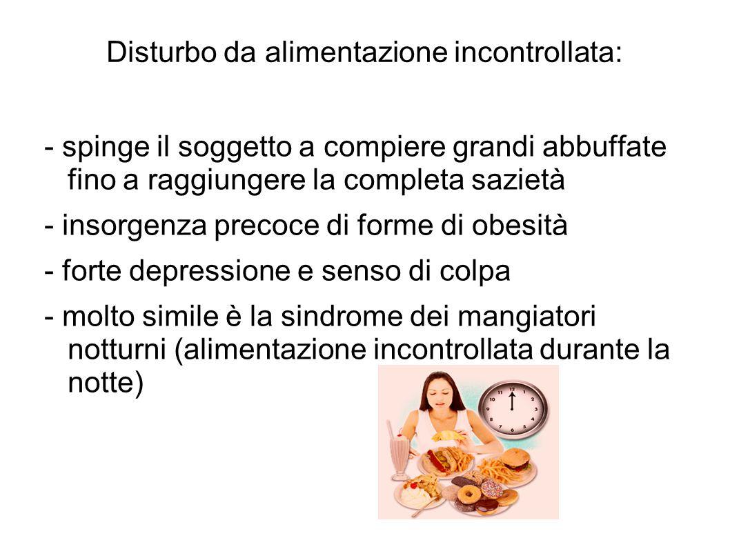 Disturbo da alimentazione incontrollata: