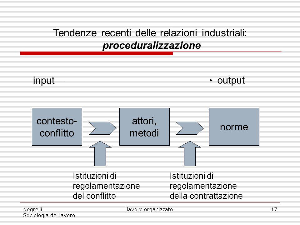 Tendenze recenti delle relazioni industriali: proceduralizzazione