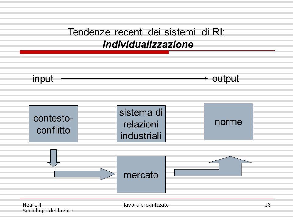 Tendenze recenti dei sistemi di RI: individualizzazione
