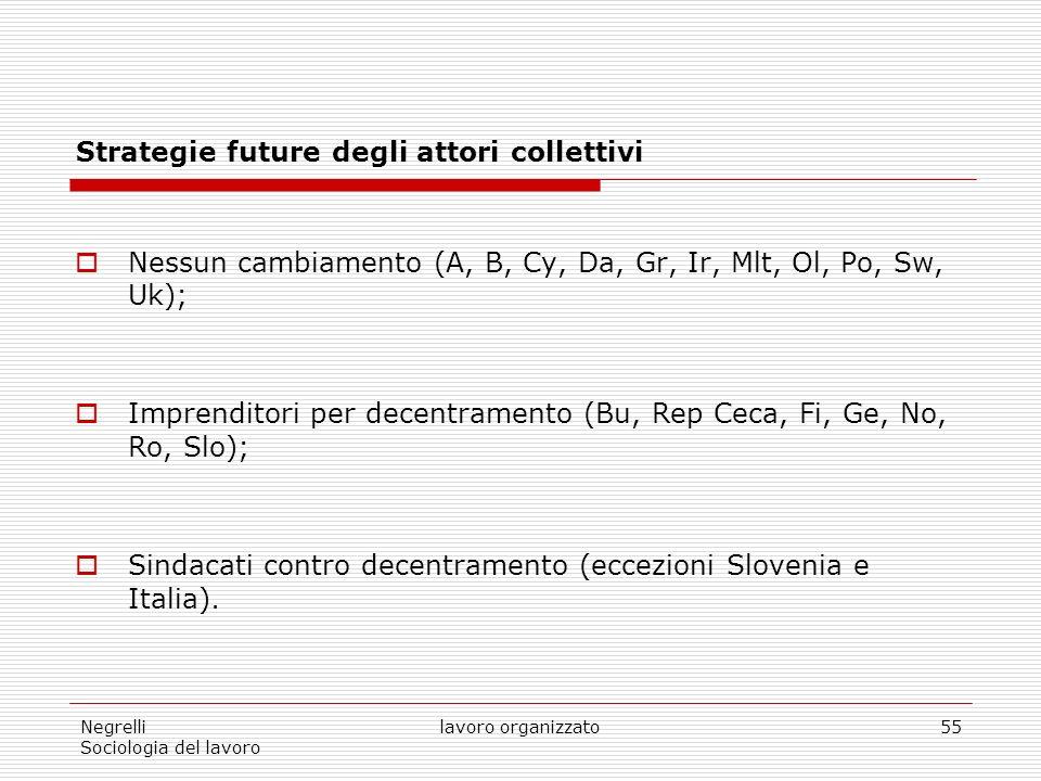 Strategie future degli attori collettivi