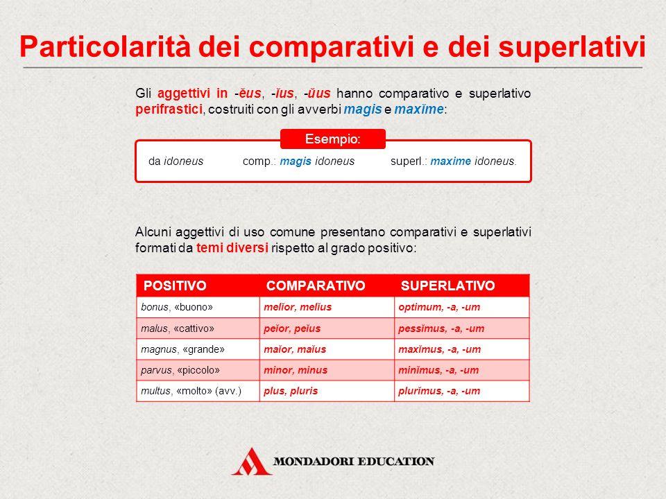 Particolarità dei comparativi e dei superlativi