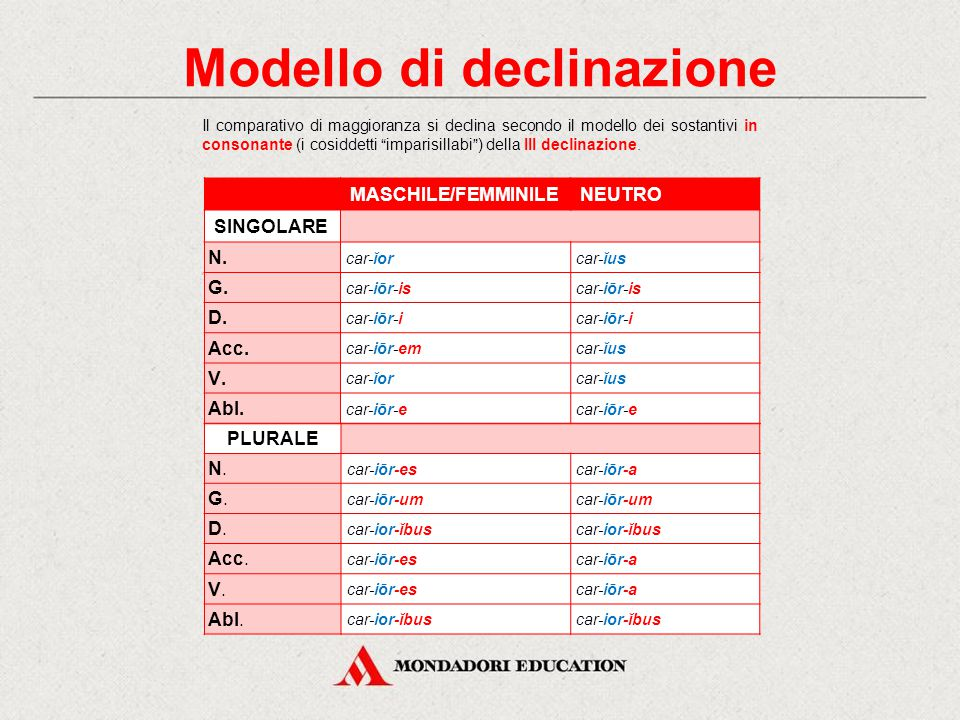 Modello di declinazione