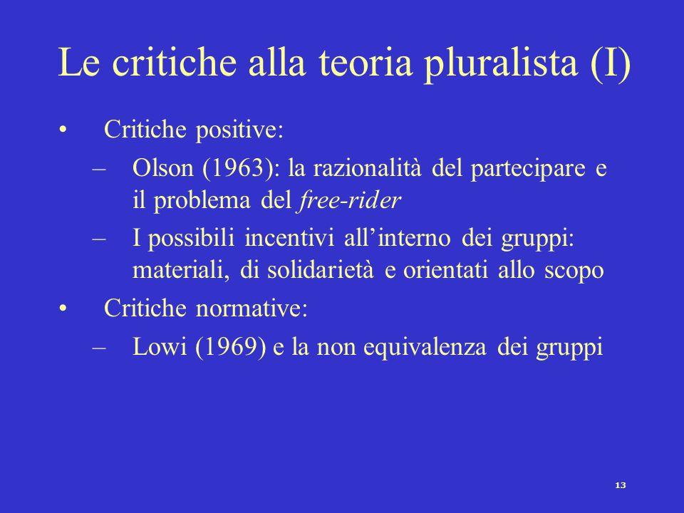 Le critiche alla teoria pluralista (I)