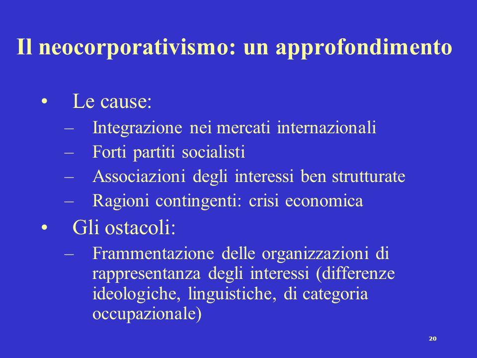 Il neocorporativismo: un approfondimento