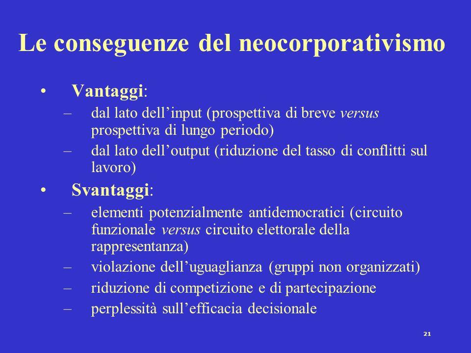 Le conseguenze del neocorporativismo