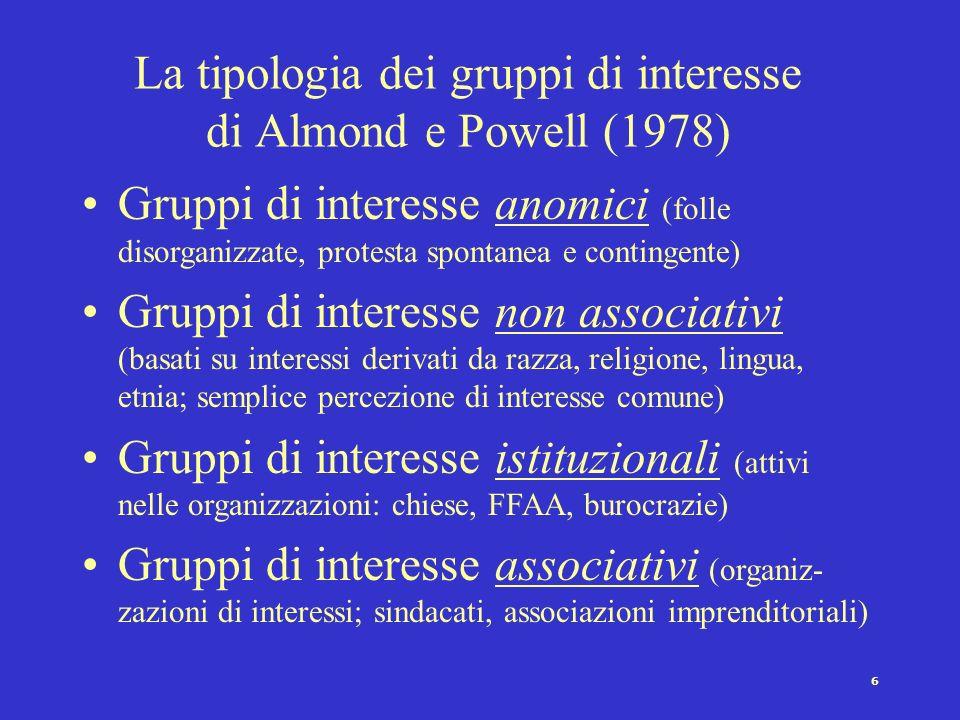 La tipologia dei gruppi di interesse di Almond e Powell (1978)