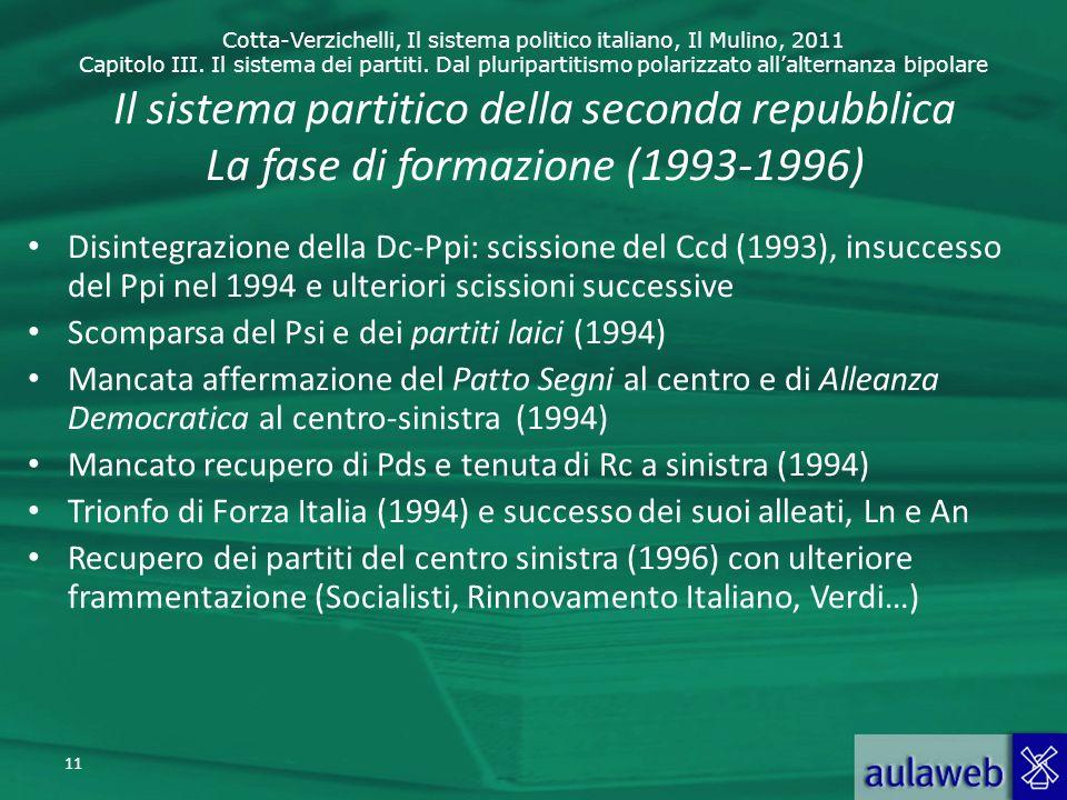Il sistema partitico della seconda repubblica La fase di formazione (1993-1996)