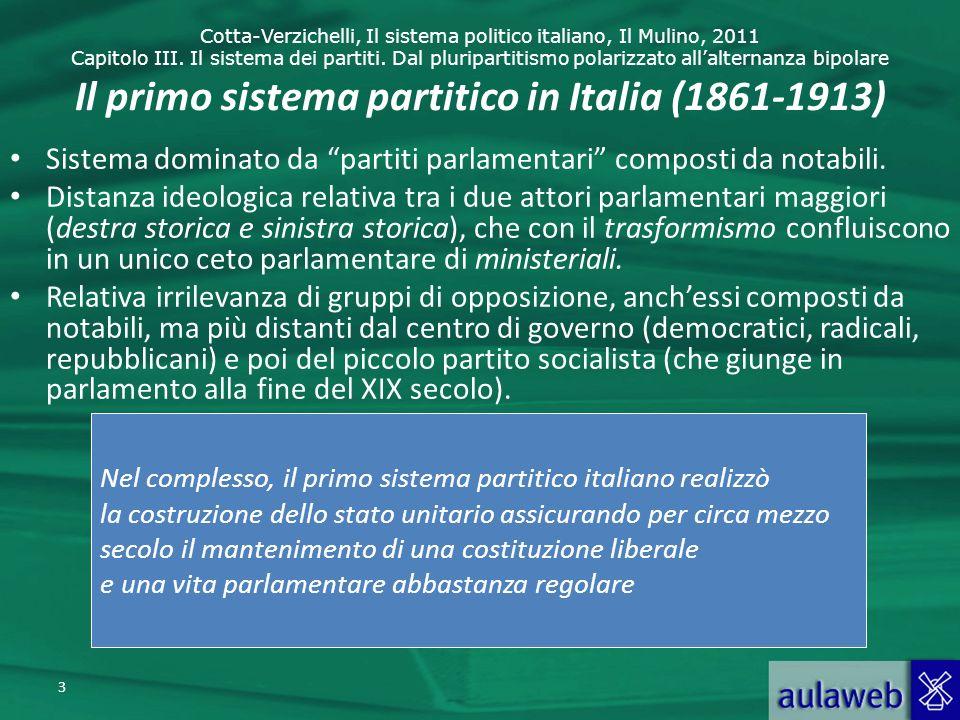 Il primo sistema partitico in Italia (1861-1913)