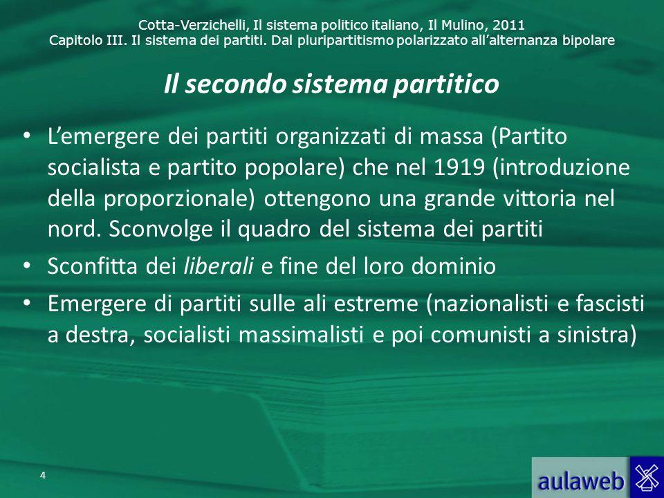 Il secondo sistema partitico