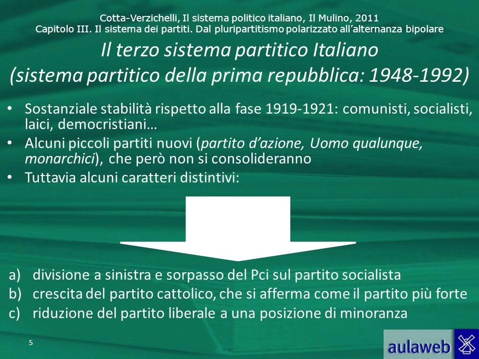 Il terzo sistema partitico Italiano (sistema partitico della prima repubblica: 1948-1992)