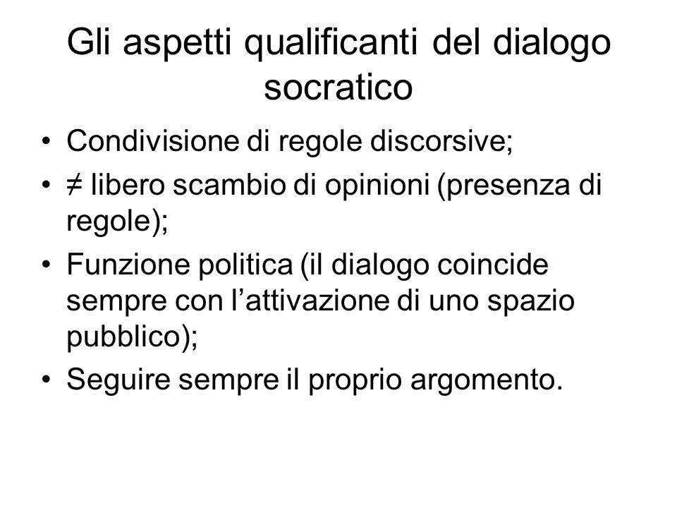 Gli aspetti qualificanti del dialogo socratico