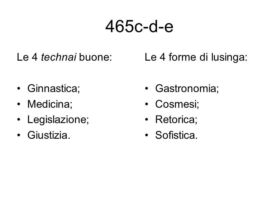 465c-d-e Le 4 technai buone: Ginnastica; Medicina; Legislazione;