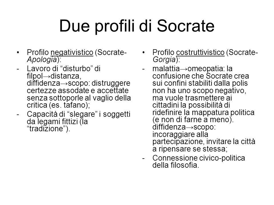 Due profili di Socrate Profilo negativistico (Socrate-Apologia):