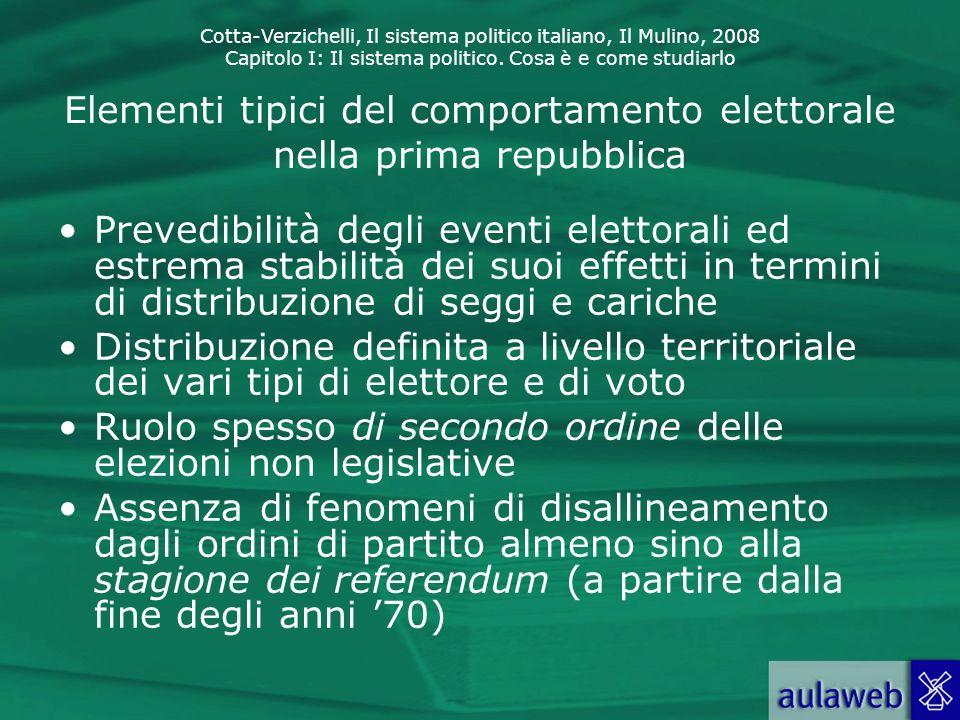 Elementi tipici del comportamento elettorale nella prima repubblica