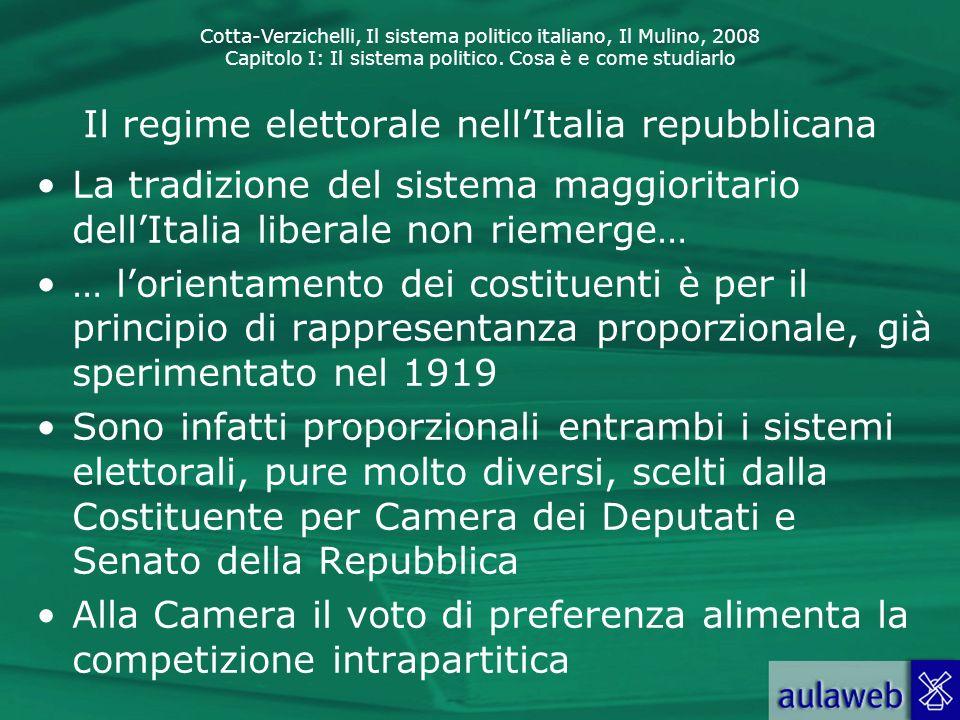 Il regime elettorale nell'Italia repubblicana
