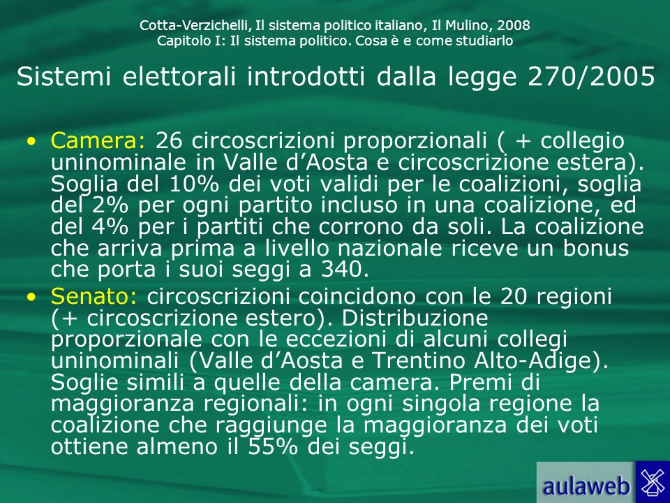 Sistemi elettorali introdotti dalla legge 270/2005
