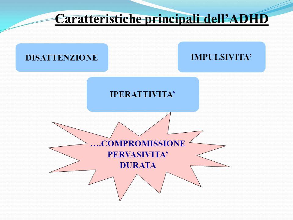 Caratteristiche principali dell'ADHD
