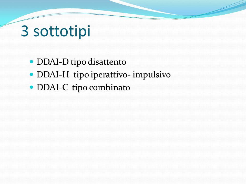 3 sottotipi DDAI-D tipo disattento DDAI-H tipo iperattivo- impulsivo