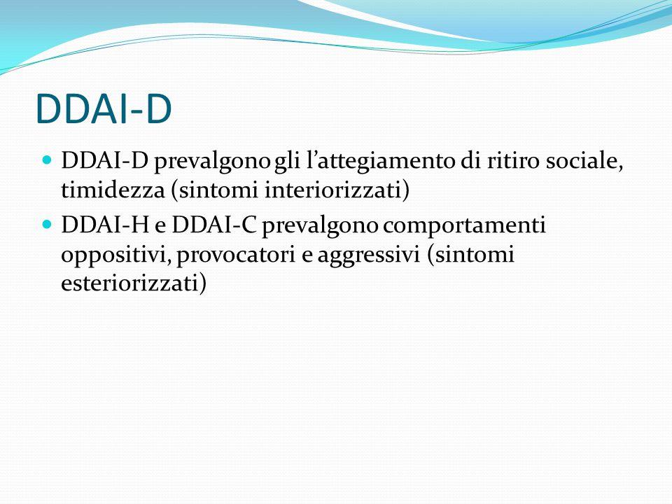 DDAI-D DDAI-D prevalgono gli l'attegiamento di ritiro sociale, timidezza (sintomi interiorizzati)