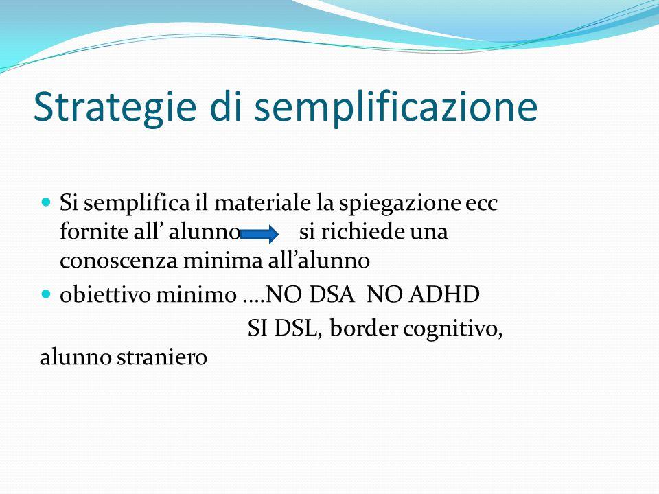 Strategie di semplificazione