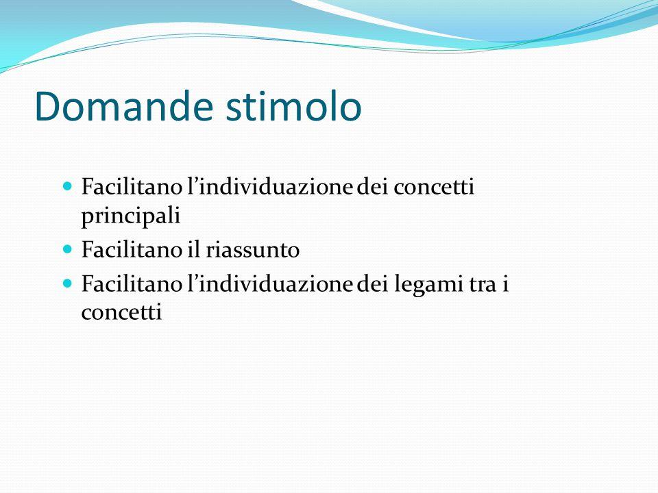 Domande stimolo Facilitano l'individuazione dei concetti principali