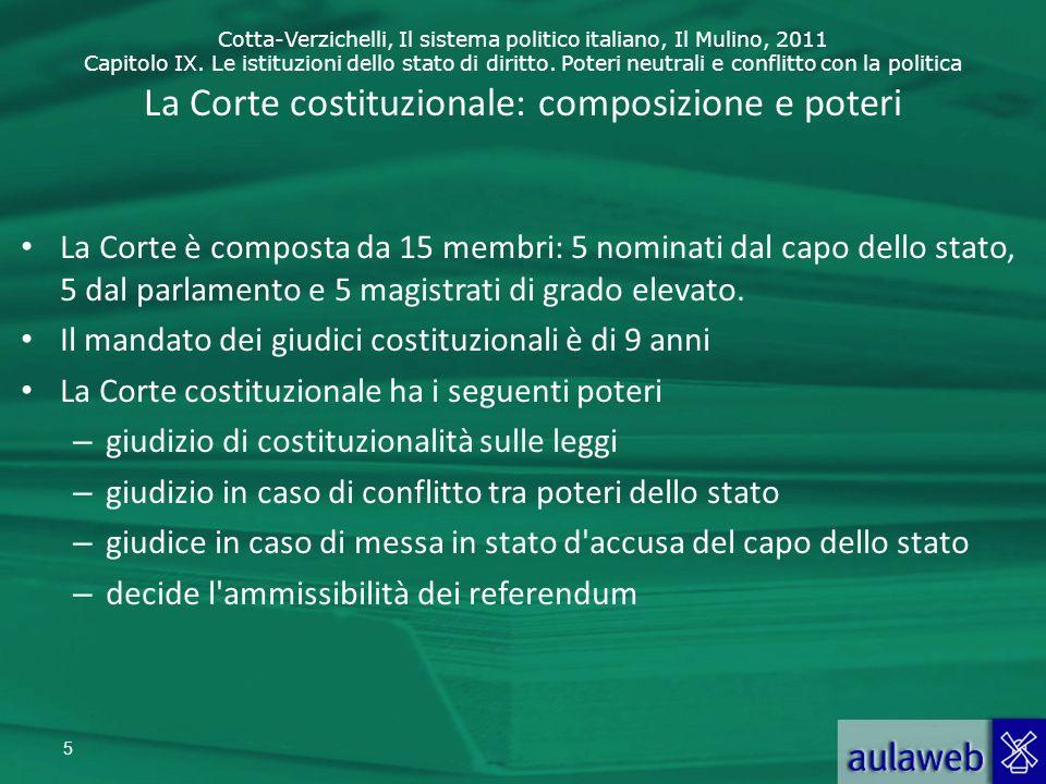 La Corte costituzionale: composizione e poteri