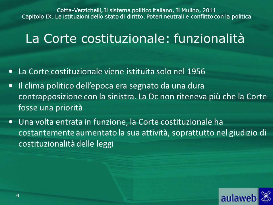 La Corte costituzionale: funzionalità