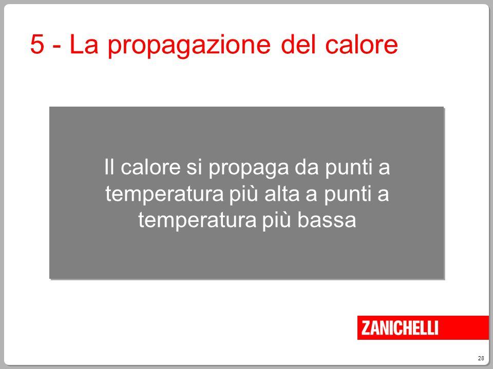 5 - La propagazione del calore
