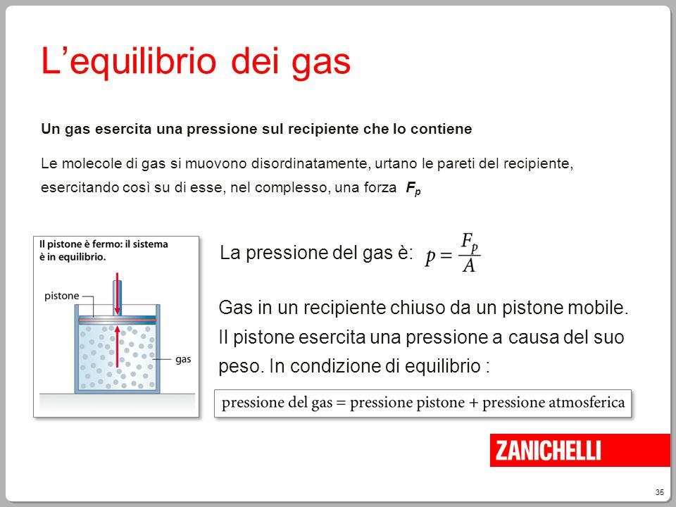 L'equilibrio dei gas La pressione del gas è: