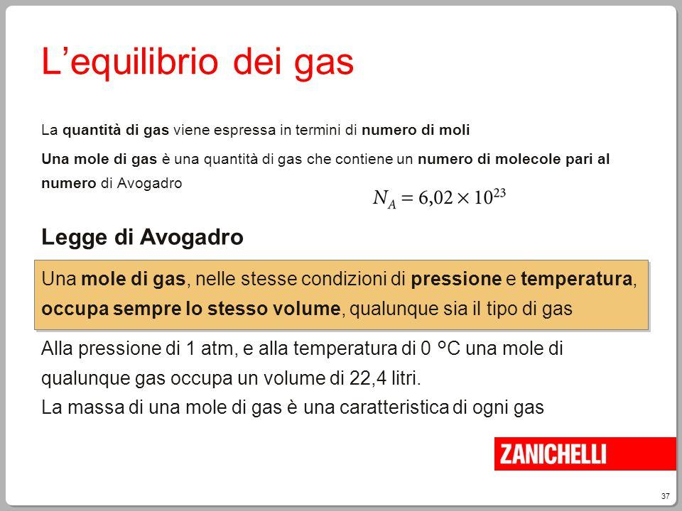 L'equilibrio dei gas Legge di Avogadro