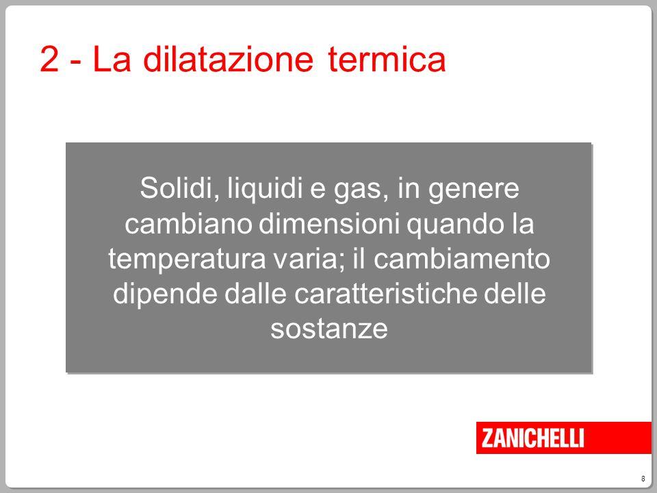 2 - La dilatazione termica