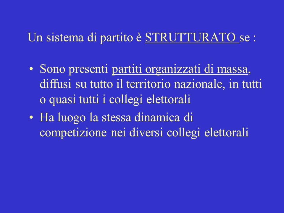 Un sistema di partito è STRUTTURATO se :
