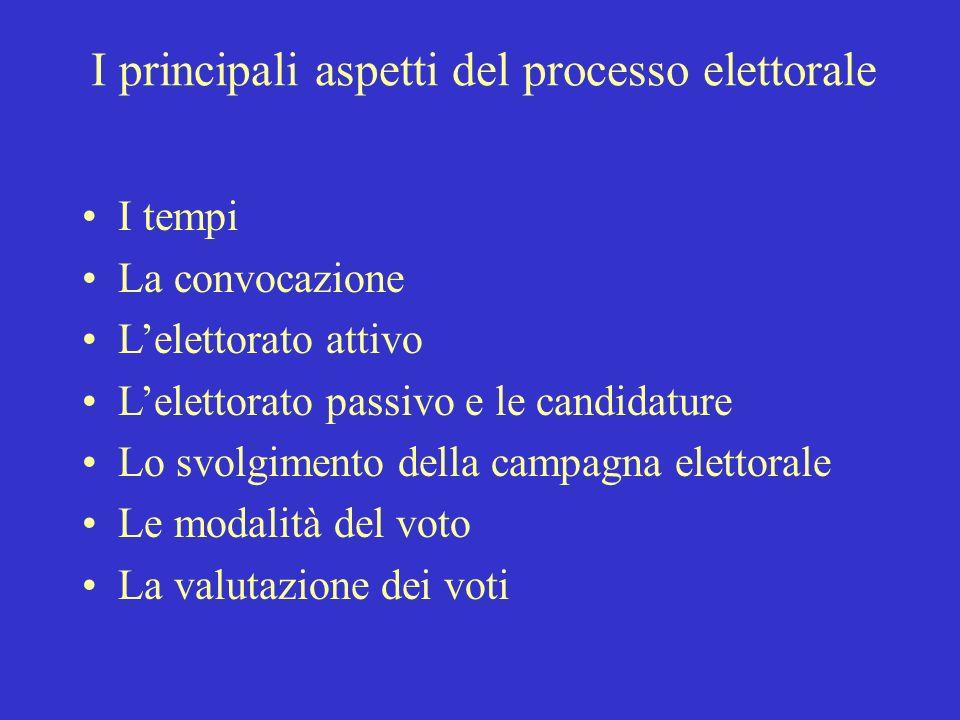 I principali aspetti del processo elettorale