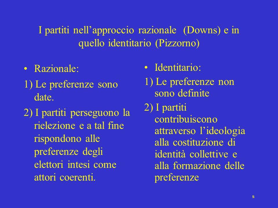 I partiti nell'approccio razionale (Downs) e in quello identitario (Pizzorno)