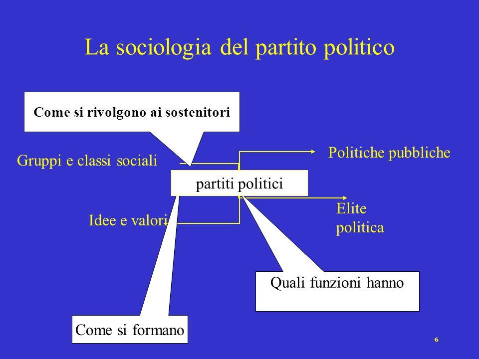 La sociologia del partito politico