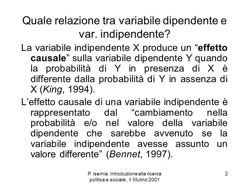 Quale relazione tra variabile dipendente e var. indipendente
