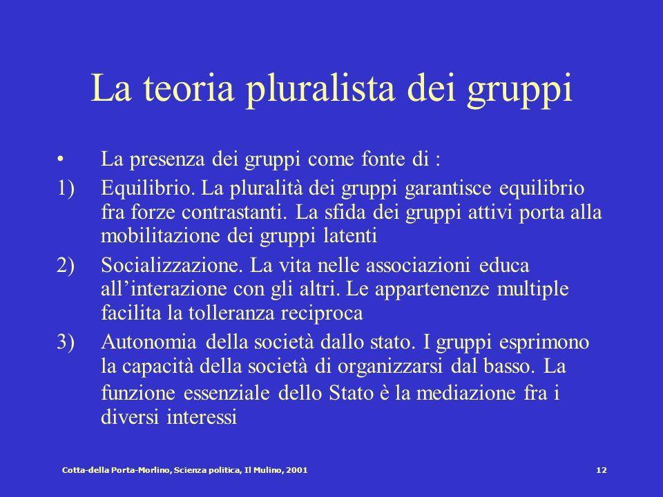 La teoria pluralista dei gruppi