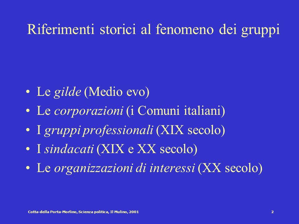 Riferimenti storici al fenomeno dei gruppi
