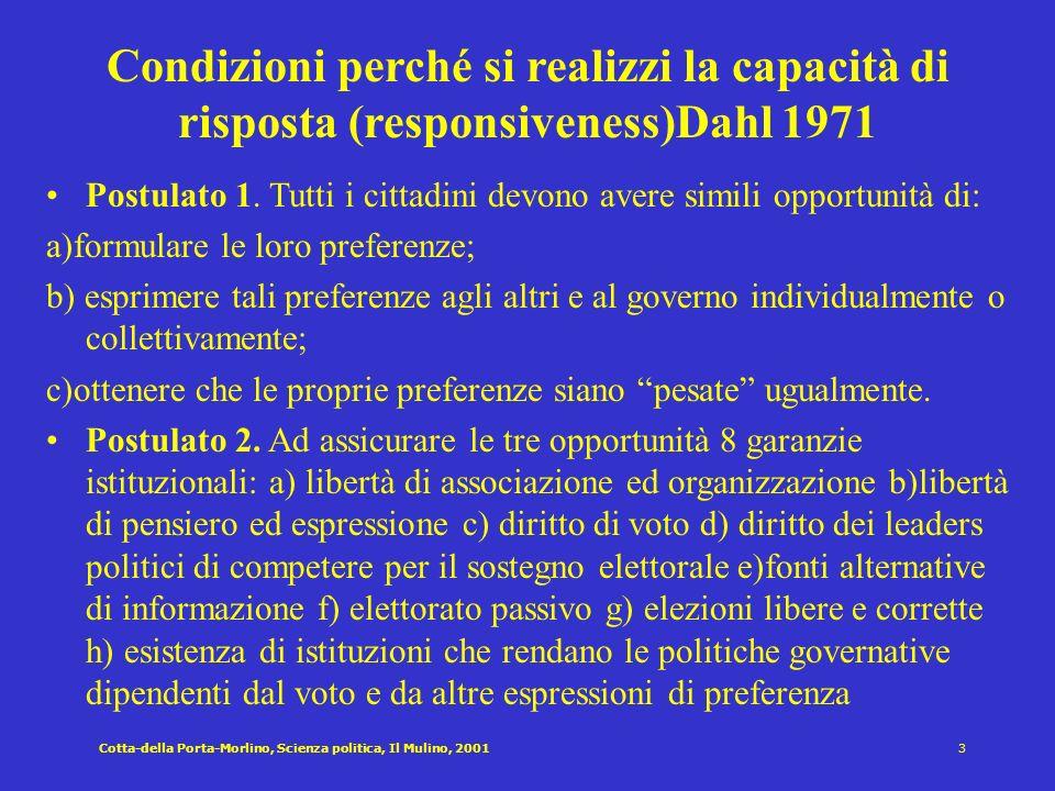 Condizioni perché si realizzi la capacità di risposta (responsiveness)Dahl 1971