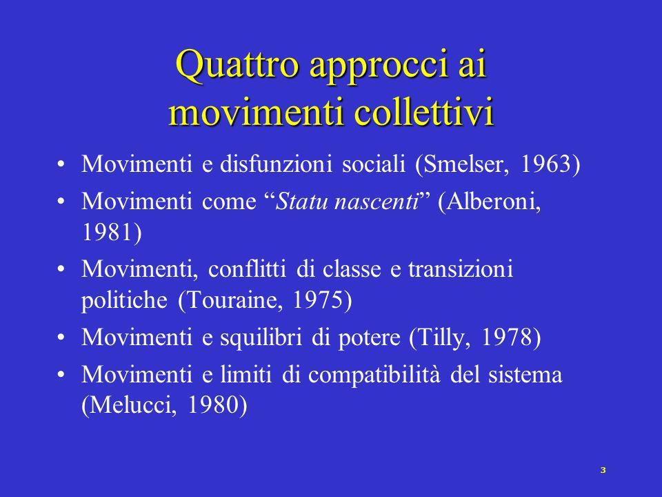 Quattro approcci ai movimenti collettivi